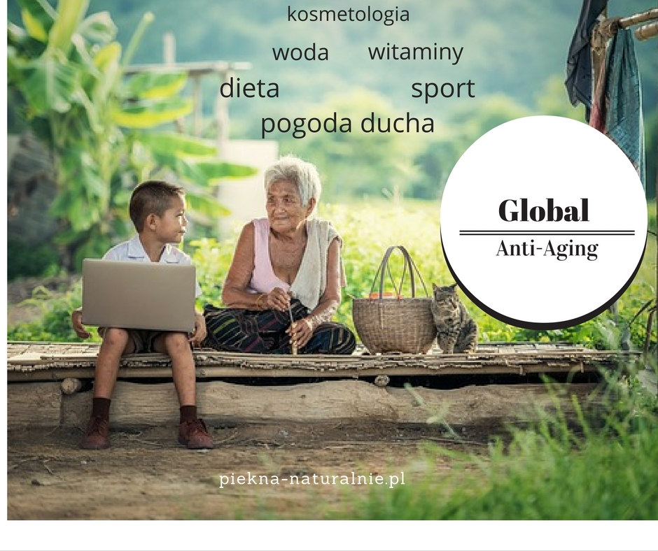 Global Anit-Aging